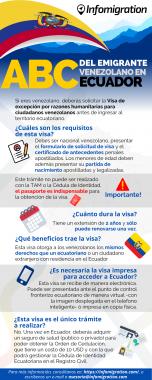 ABC del emigrante venezolano en ecuador
