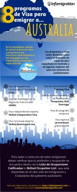 Infografía - 8 programas de visa Australia