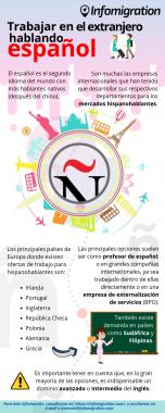 Infografía Trabajar en el Extranjero hablando español